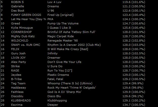 Forgotten 90's-[mixtape]